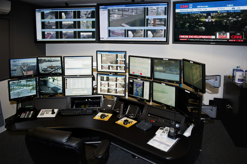 Security Surveillance console
